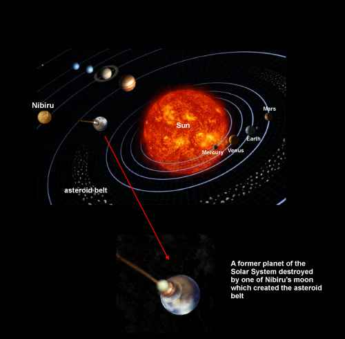 Planet X Nibiru 2015 – Why Isn't NASA Investigating The Severe Weather A Plethora Of Evidence 1/30/2015 30f6d-nibiru3